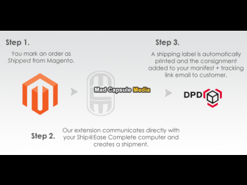 dpd for magento