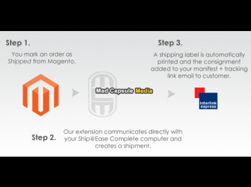 magento and interlink express integration